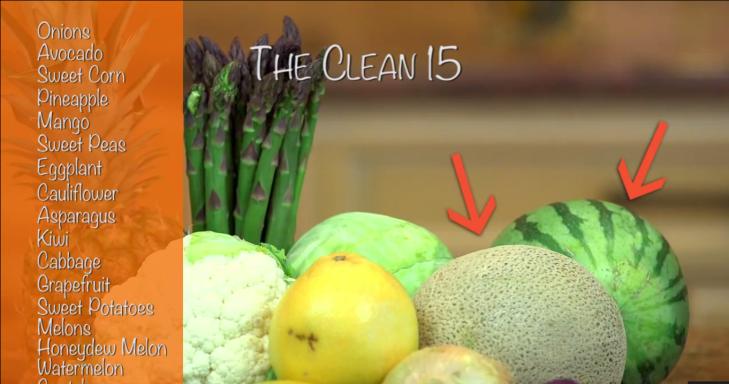 ירקות ופירות אורגניים כן ולא